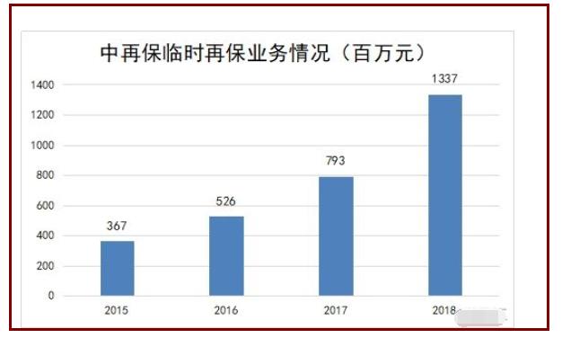 中国车险市场未来发展走势,中国车险市场这块蛋糕预测;短线股票推荐