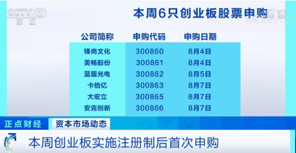 创业板股票申购本周名单.png