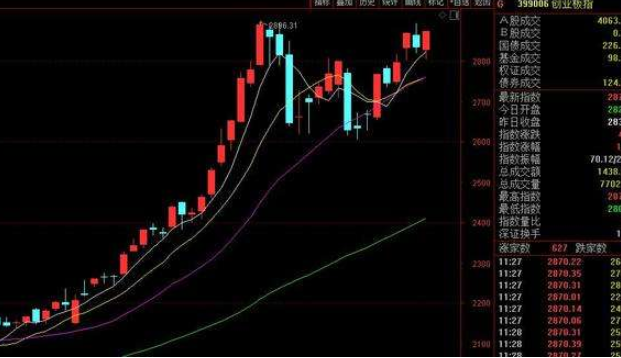 股价上升.png