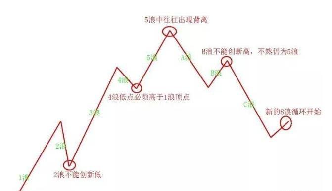 五浪三波.jpg
