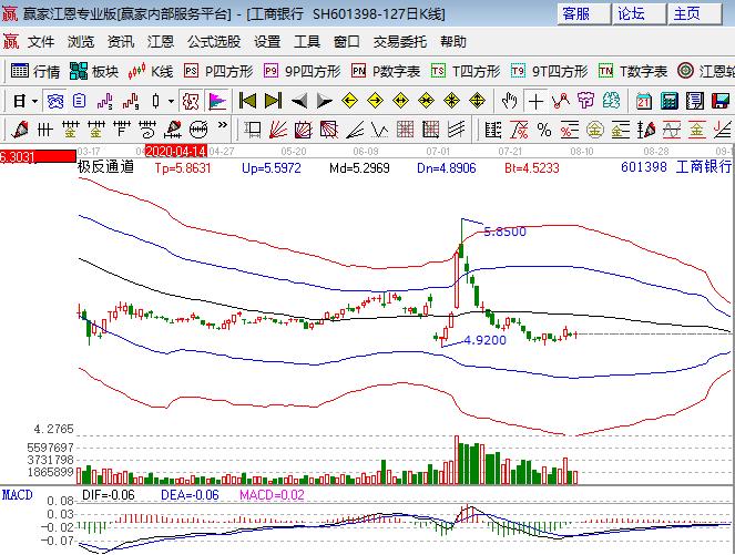 中国工商银行.png