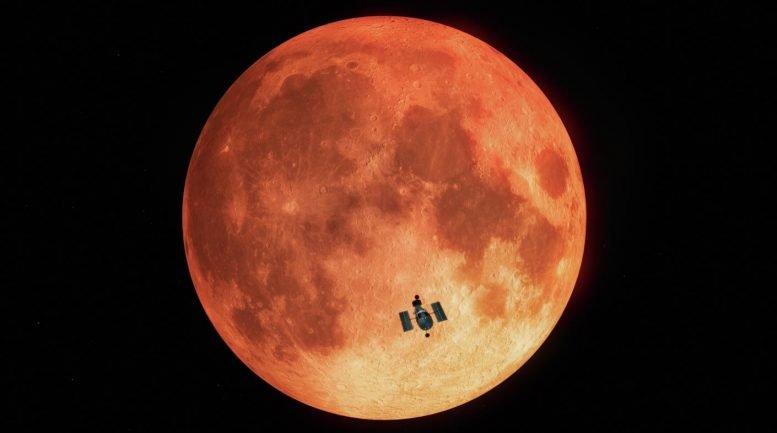 哈勃观测月全食