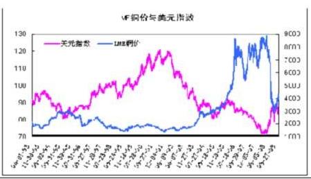 3.货币宽松政策.png