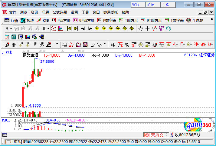 券商股-红塔证券.png