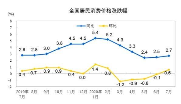 居民消费价格指数.jpg