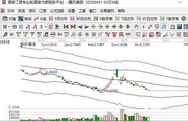 暴风集团股价.jpg