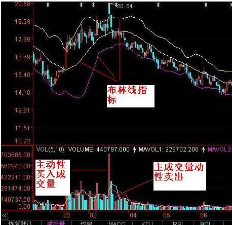 股票成交量.png