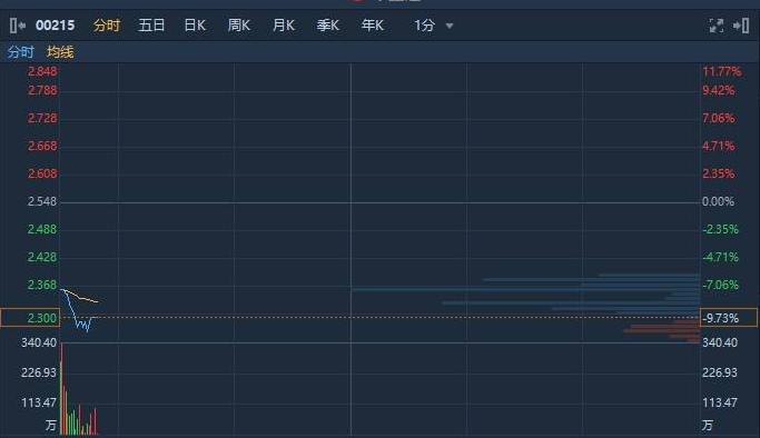 香港股票配发1.png