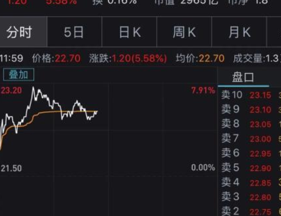 中国恒大股价走势.png