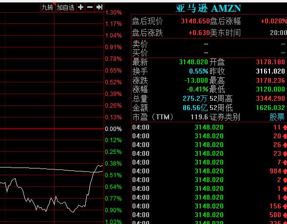 亚马逊股价.png