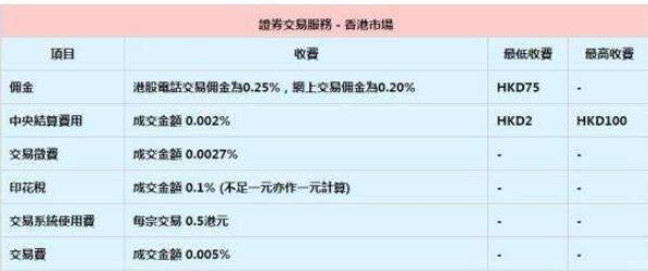港股交易.jpg
