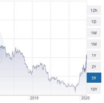 泰銖美元匯率.png