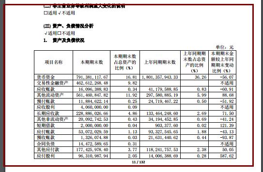 黄山旅游亏损达8842万元