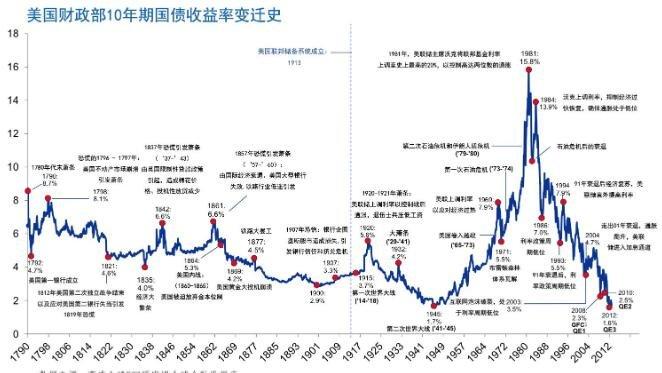 美国一年给中国多少利息,美国国债持有国排名