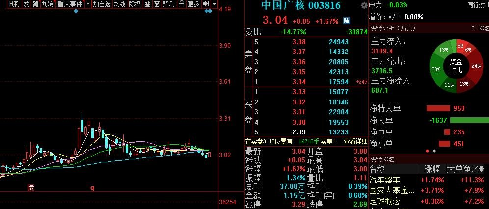 中国广核.jpg