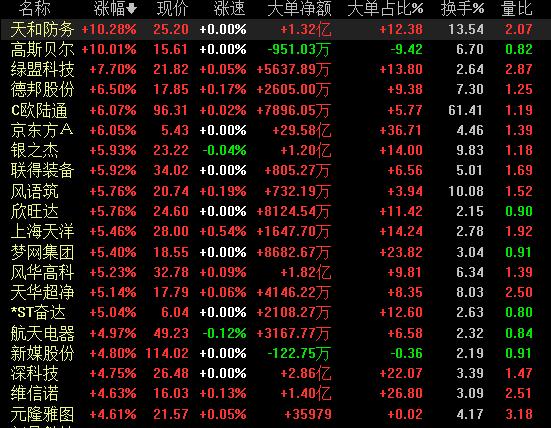 华为概念股市值合计5万亿