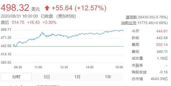 特斯拉股票.jpg