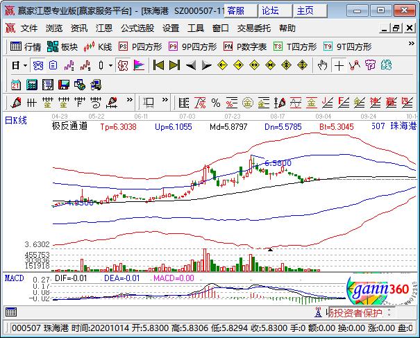 亚太自贸区概念股有哪些,亚太太自贸区的含义;学习股票知识