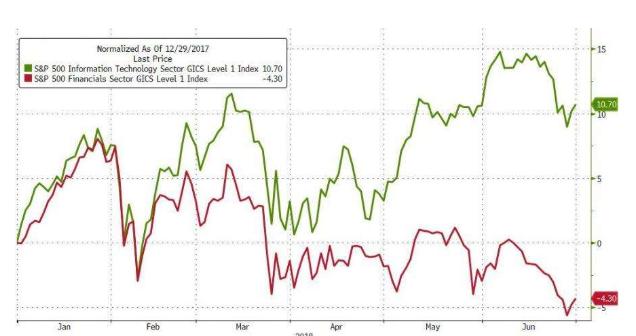南京银行股票代码是什么,怎样选择银行股;股票入门