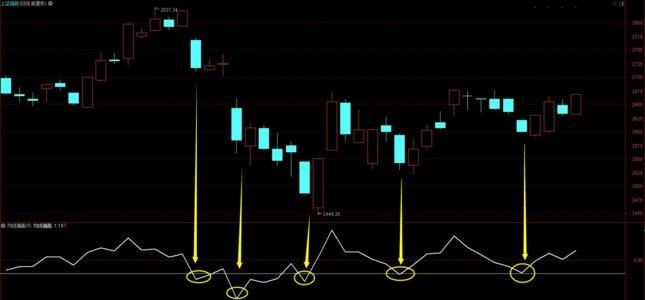 高送转潜力股为什么会下跌,高送转股票有什么好处?