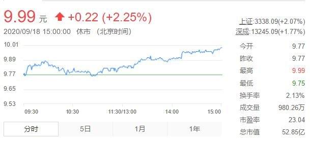 300292股票_中泰化学股吧