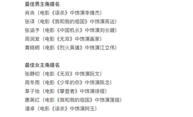 《【杏鑫登陆注册】2020郑州金鸡百花电影节获奖人员?第29届金鸡百花奖提名名单有谁?》