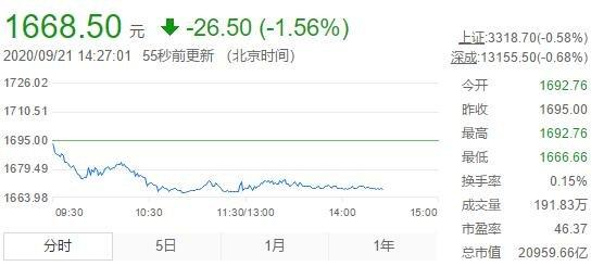 贵州茅台股价.jpg