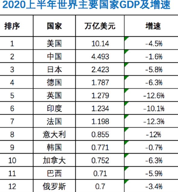 多个国家房价上涨的原因是什么,是什么因素所导致的,中国房价涨了吗?