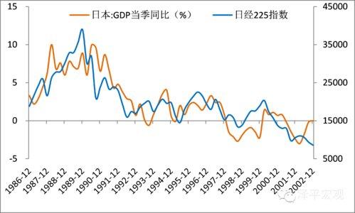 日本股市指数有哪些?对市场会产生什么影响?