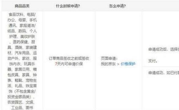 京東是7天保價還是30天,京東現在情況怎麼樣農夫山泉公司管理層