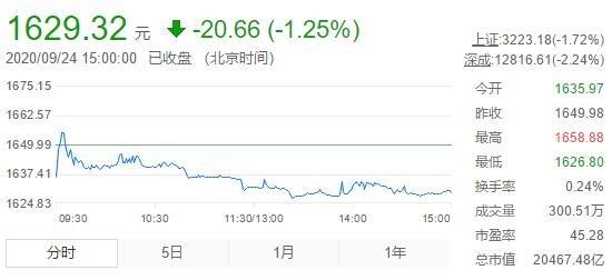 贵州茅台股票行情.jpg