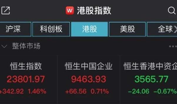 股市还会下跌吗,股票会继续下跌吗?会下降吗?