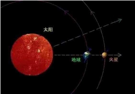 火星冲日.png