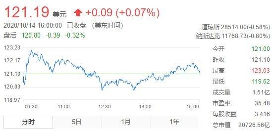 苹果股价.jpg