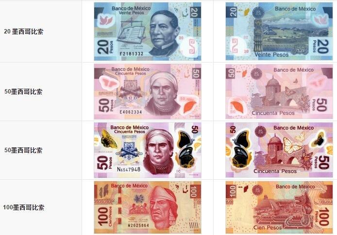 什么是墨西哥货币以及墨西哥货币危机的原因