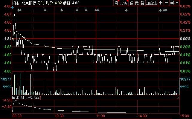 北京银行股票行情.jpg