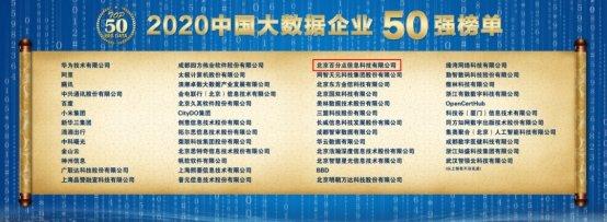 """百分点公司荣登""""中国大数据企业50强""""榜单头部"""
