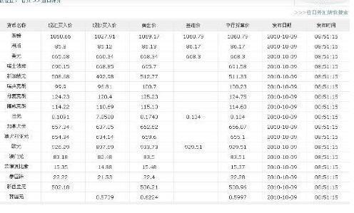 韓元是否值錢,30億韓元是多少人民幣?