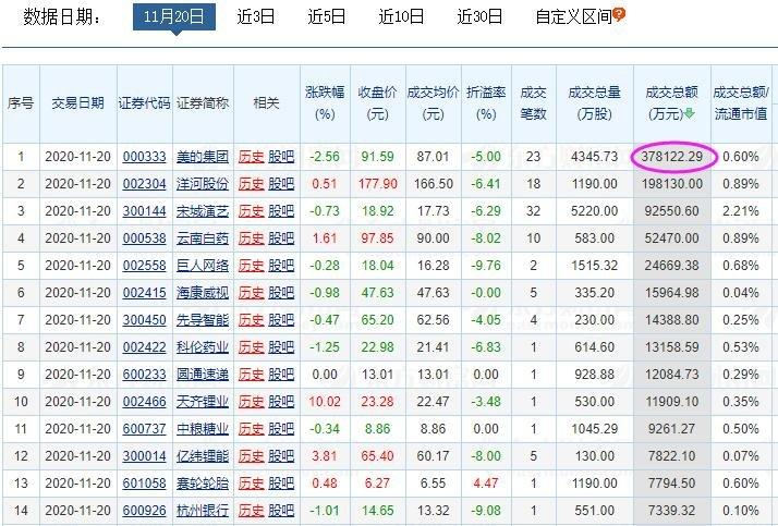 11月20日美的集团大宗交易.jpg