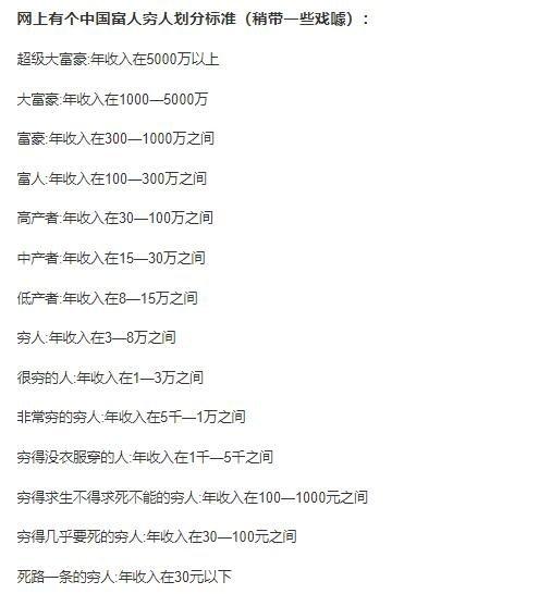 网上中国穷人富人划分标准.jpg