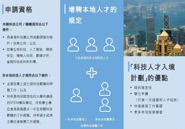香港人才计划