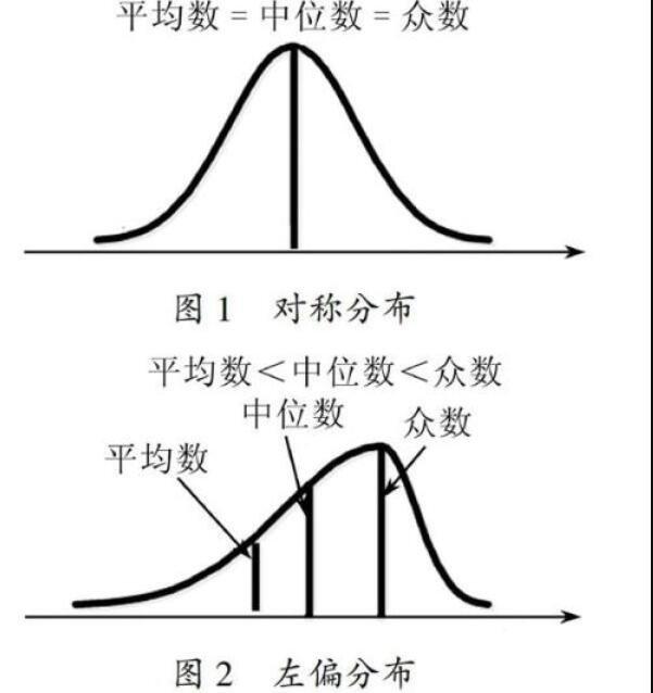 中位数、平均数、众数.jpg