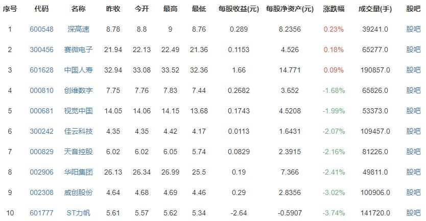 百度在香港上市的聆讯证券交易所