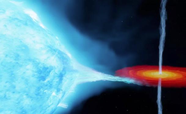 黑洞是真实的吗?黑洞到底有多大?黑洞是什么样的?