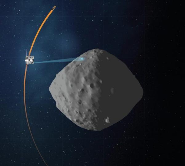 小行星Bennu飞越期间的计划飞行路线.png