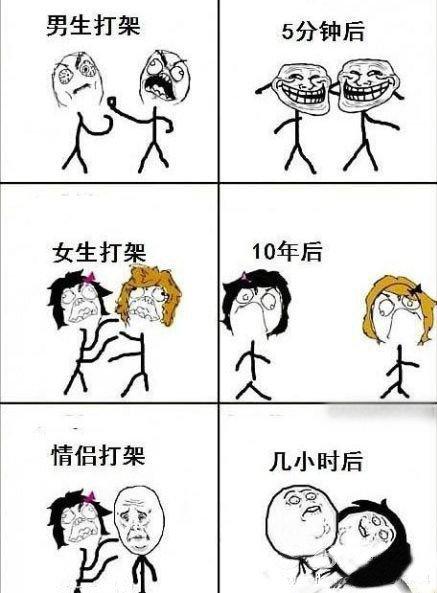 男生和女生打架后的区别