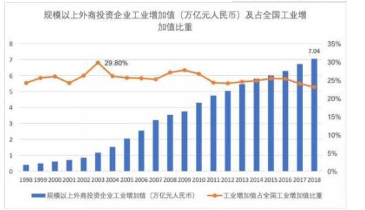 工业增加值.png