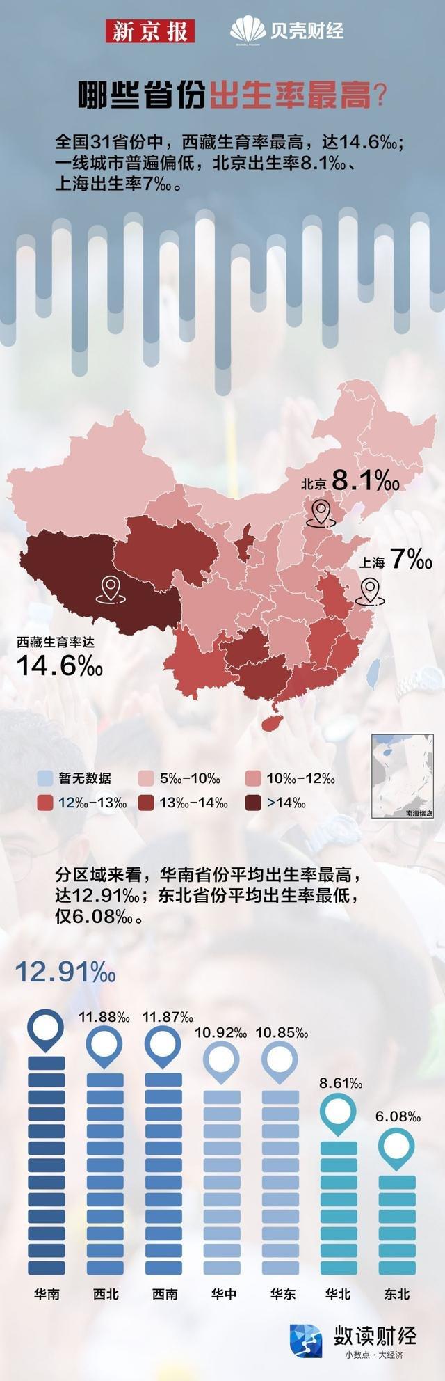 哪些省份的人最愿意生孩子 看完这些数据你就明白了