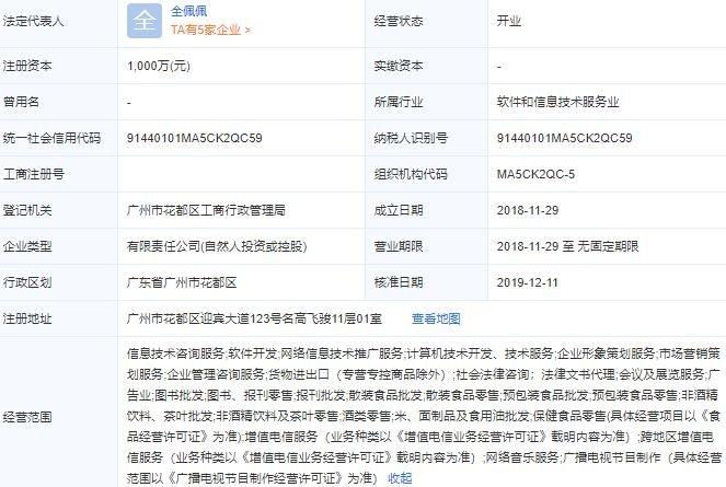 未来集市商业注册信息.jpg