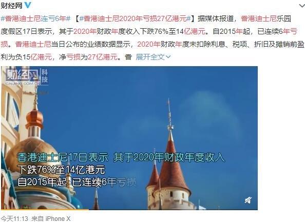 香港迪士尼2020年亏损27亿港元,香港迪士尼乐园项目介绍,迪士尼公司简介